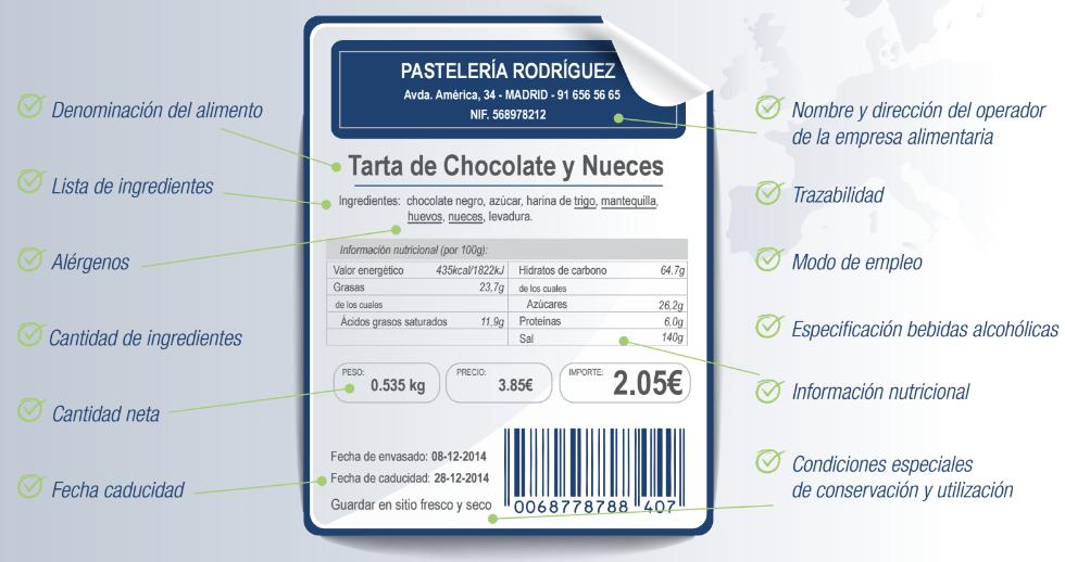 Todos Somos Clientes Normas Básicas De Etiqueta Para: Normativa Sobre El Etiquetado Y Envasado De Alimentos Frescos